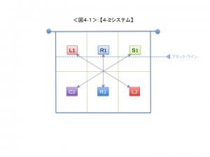 <図4-1>