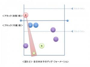 スライド5-2