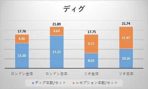 %e5%9b%b31-6_%e3%83%87%e3%82%a3%e3%82%b0
