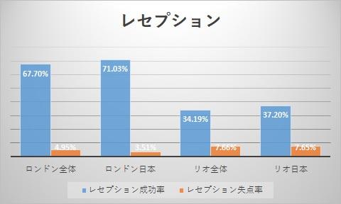 %e5%9b%b31-2_%e3%83%ac%e3%82%bb%e3%83%97%e3%82%b7%e3%83%a7%e3%83%b3